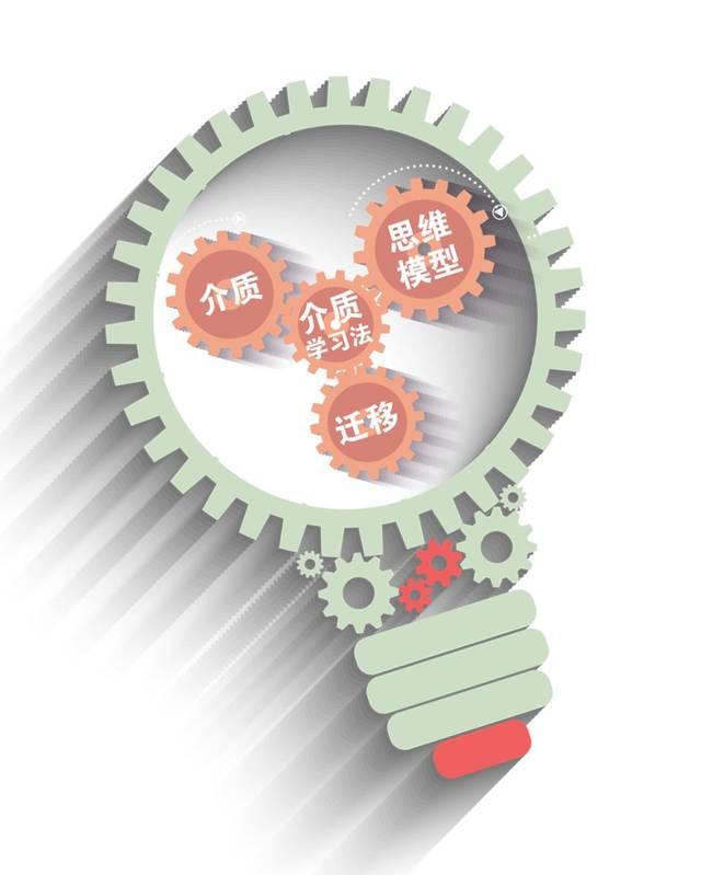 中国思维_国际思维锦标赛中国区总决赛