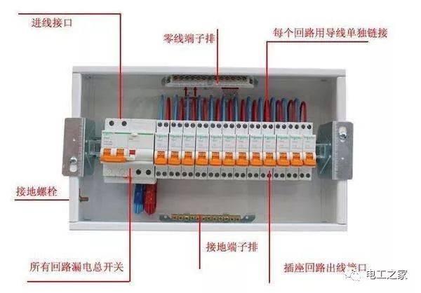 家庭配电箱接线图_家庭配电箱安装规范