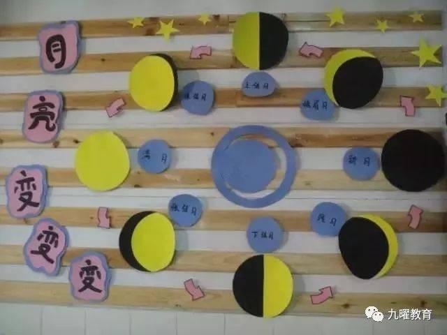 【主题环创】幼儿园主题墙手工环创,美爆了!为新学期准备着!