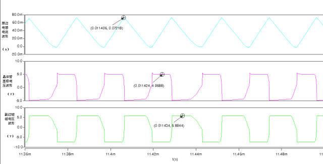 rcc 开关电源设计详解(二)