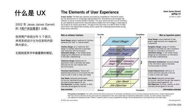 UIv特征进阶1-1:带你全面认识UI、UX、IxD园林设计特征企业图片