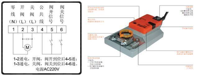 电动调节阀的控制特点: 外接控制电缆截面积为:1.5mm2.图片