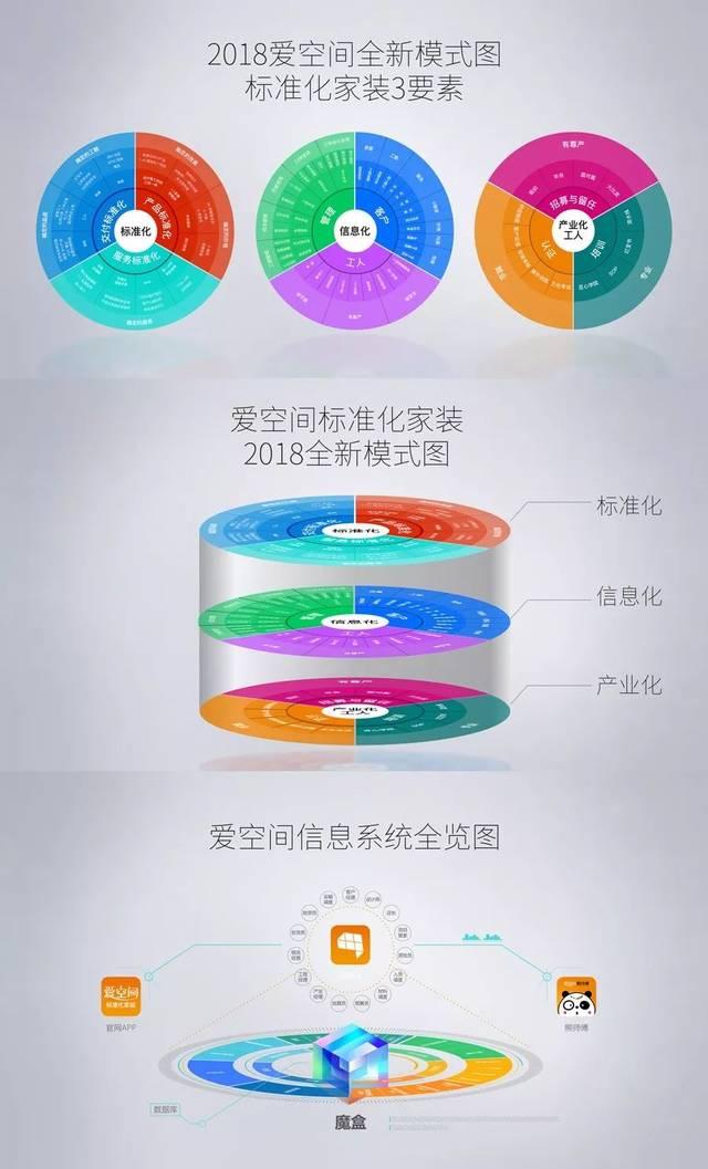 """爱空间的这三年:被雷军""""坑""""放过卫星如今慢下来_北京赛车开奖"""