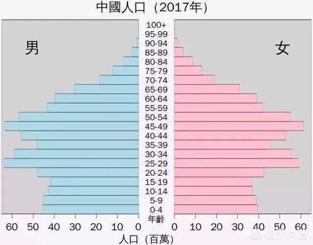 合肥人口2021总人数口_合肥是地区及人口