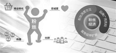 石家庄seo公司张家界seoseo数据监控杭州seo博客