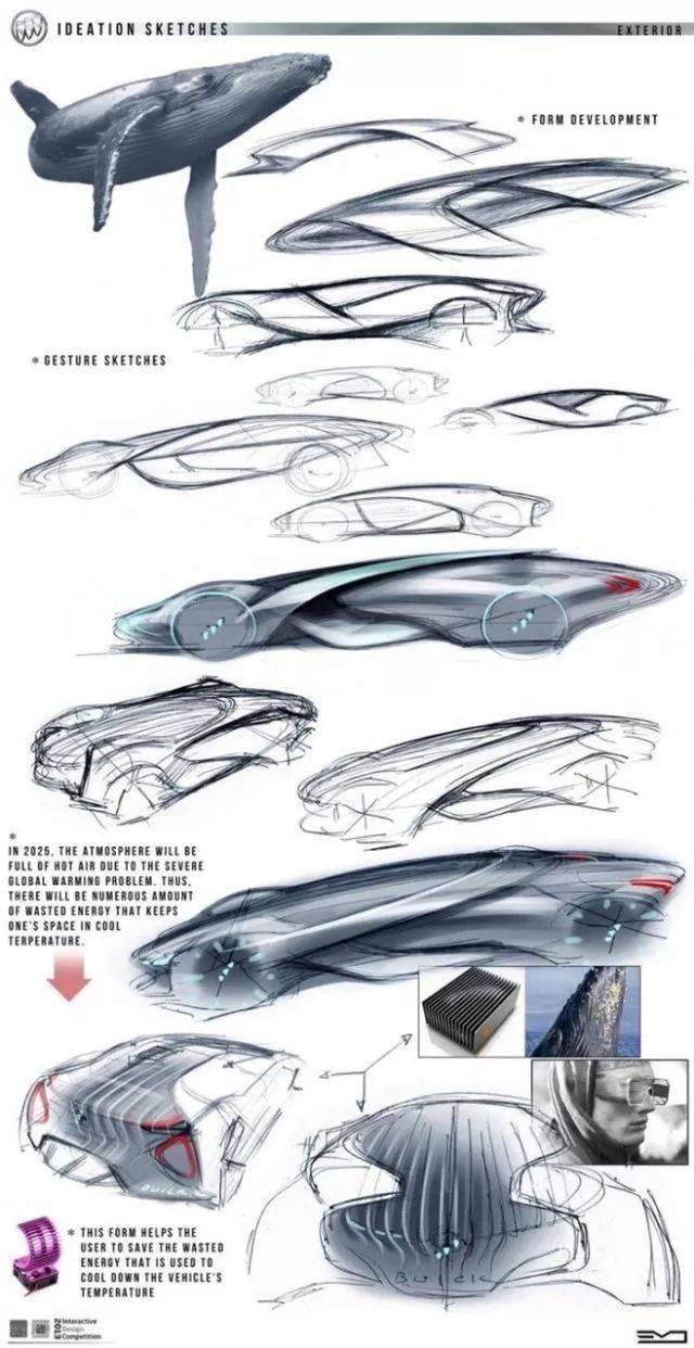 皮肤,颜色 02 椅子仿生设计 提取螳螂前爪的造型特点 03 汽车仿生设计图片