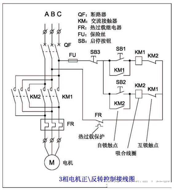 这个是两个接触器互锁加自锁电路图