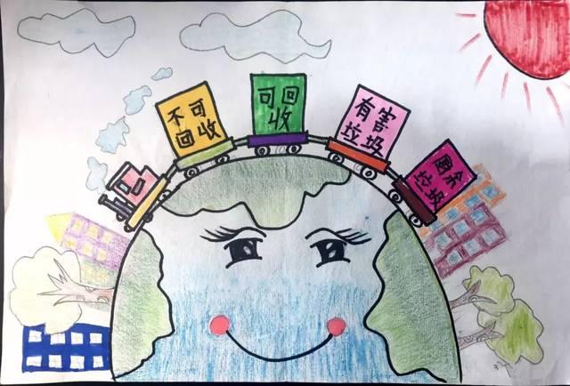 (作品 随机排序, 不分前后) 大赛旨在培养青少年儿童科学,环保,节约的图片