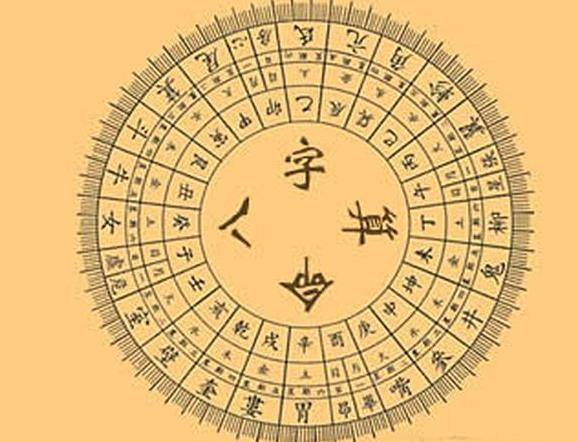 八字命理100问之八 相同的八字为什么命运不一样