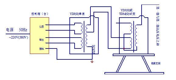 ydj系列油浸式试验变压器试验接线|汇卓电力图片