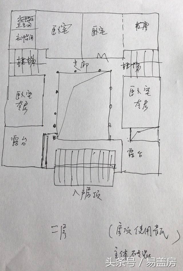 委托人的手绘图将四合院房屋的大部分功能都标注了出来,因为建筑建成