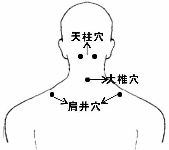 大椎血是人体哪个位置_三)大椎拍打法