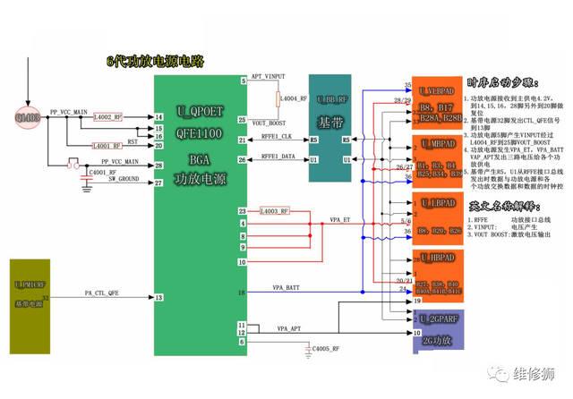 图纸五:6代功放电源电路图