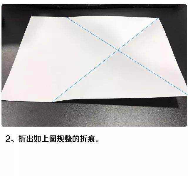 所以人类在让纸飞机飞得更远的路上,功夫都下在了如何产生升力和动力图片