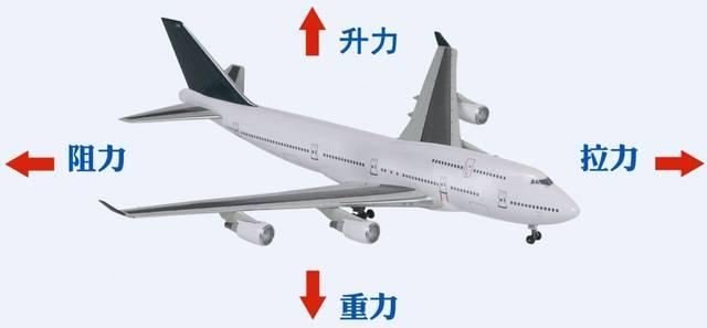 飞机为什么可以飞,和弹道导弹的飞不一样!图片
