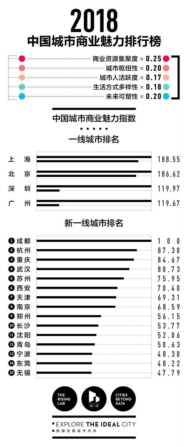http://www.dltjiy.live/chalingxinwen/175915.html