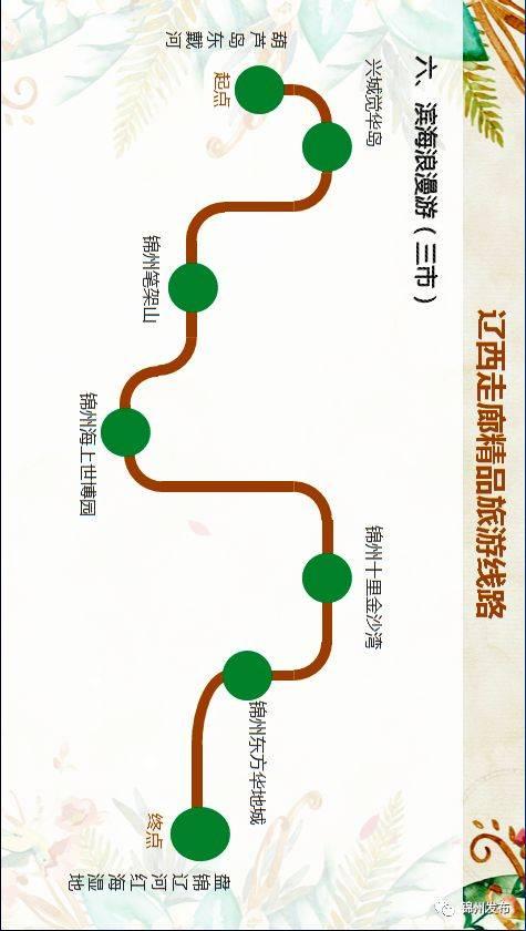 遼西走廊精品旅游線路游 三,親子研學游 遼西走廊精品旅游線路游 四圖片