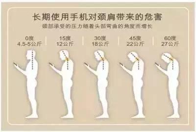 人衰老从肩颈开始,用这8个瑜伽动作拯救你的肩颈!图片