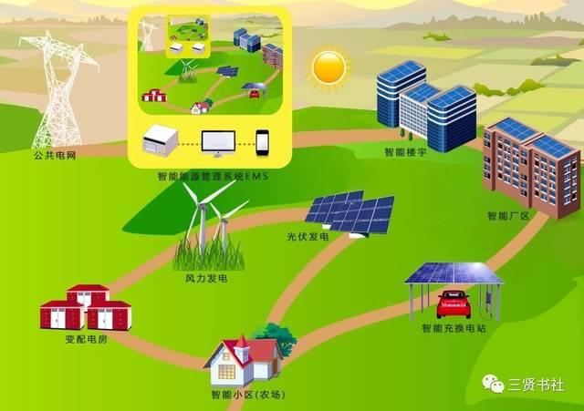 清洁能源高占比,国网经研院精心筹划,依托京津冀受端坚强特高压电网