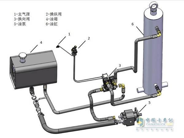 自卸车液压举升机结构图图片