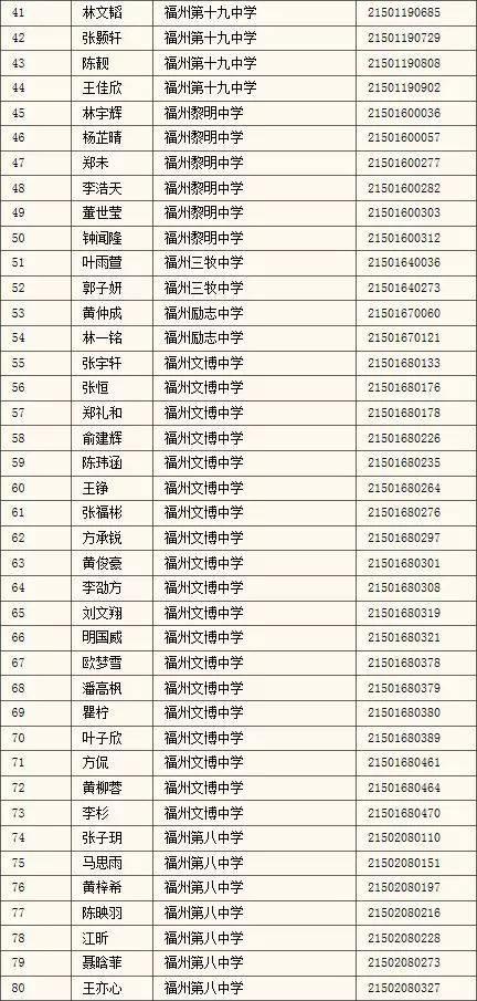 在102名九通初中中,中学数优教前三的生源校为:三创生源28人十华伦初中排名图片