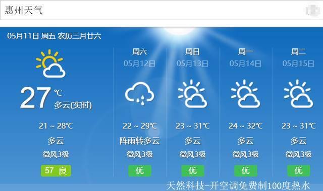 佛山市惠州天气预报15天天气预报15天+