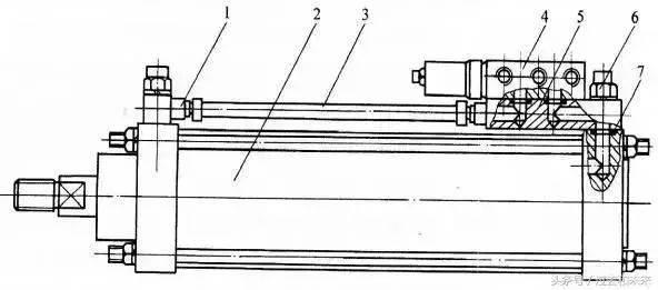 带阀气缸是由气缸,换向阀和速度控制阀等组成的一种组合式气动执行图片