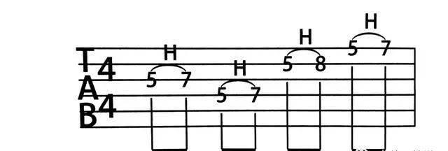 简单吉他设计图