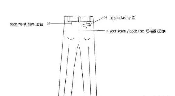 服装部位名称图解——裤子