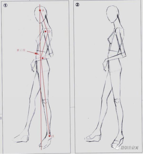 男性人体曰历囹�a_画好时装效果图从人体开始(素材 教程