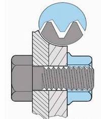 螺纹联接防松的原理
