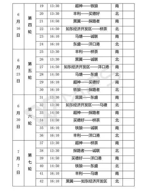 2018年如东县第七届足球联赛即将开始【比赛日程公布】