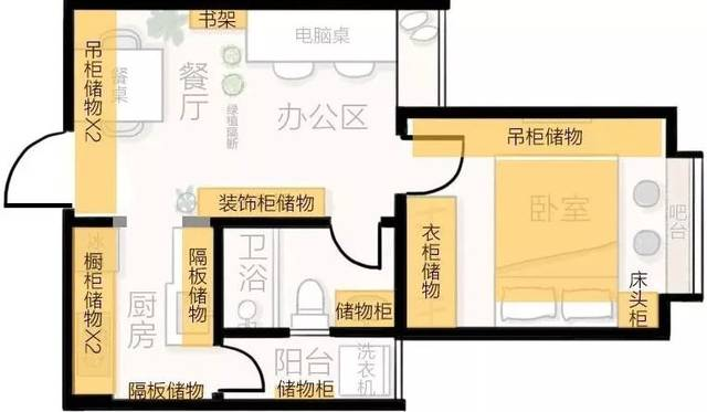 卧室及其他空间细节手绘图 亲自测量每个空间的长宽高,对每一处