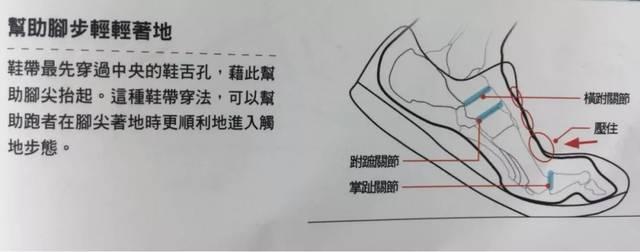 跑鞋类型:7孔跑鞋 鞋带系法:依照.