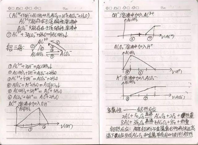 高中化学难?必修满分学霸高考高中!高中生表示:后悔看晚了笔记2延津县