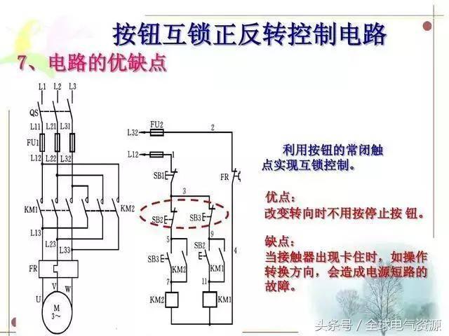 8,按钮互锁正反转控制电路实物接线图.