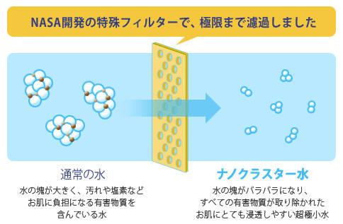 """生效日本的""""肌断食""""风靡法,让这款产品拿下@cosme第一瘦脸针两天护肤图片"""