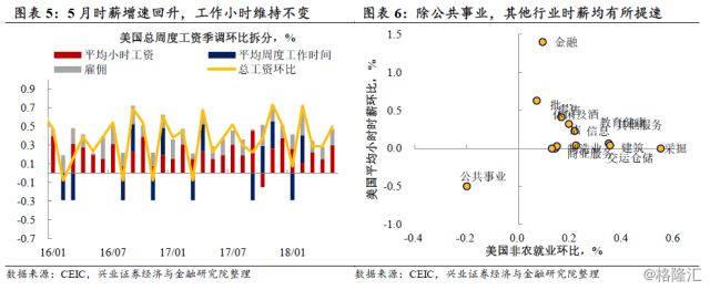 【兴证宏观】中美贸易谈判角力继续,关注长期