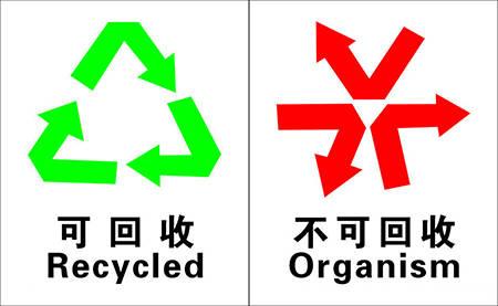 垃圾的具体分类 1,常见可回收物 ①纸张类:如报纸杂志,草稿本,牛奶盒