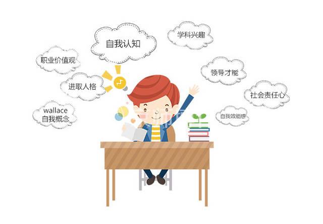如何运用职业生涯规划系统开展学生生涯教育工作【京师博仁】图片