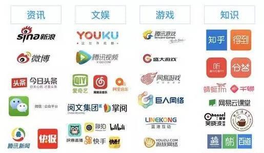 一点资讯自媒体_自媒体包括微信公众号,微博,一点资讯,头条号等等自媒体平台的账号,ap