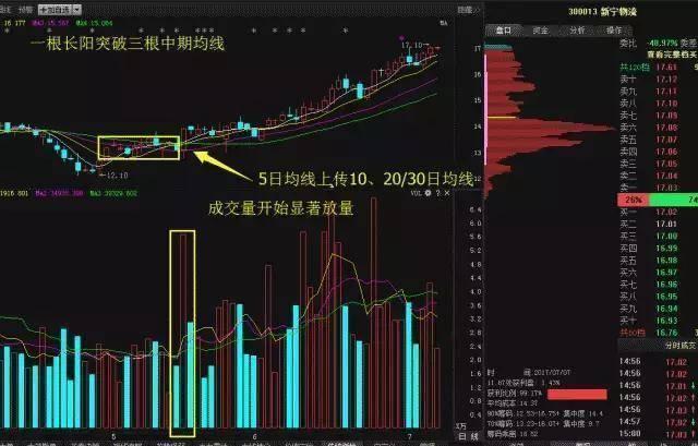上海股票操盘手培训_上海股票操盘手_股票配资_股票_股票k线图_看猎奇