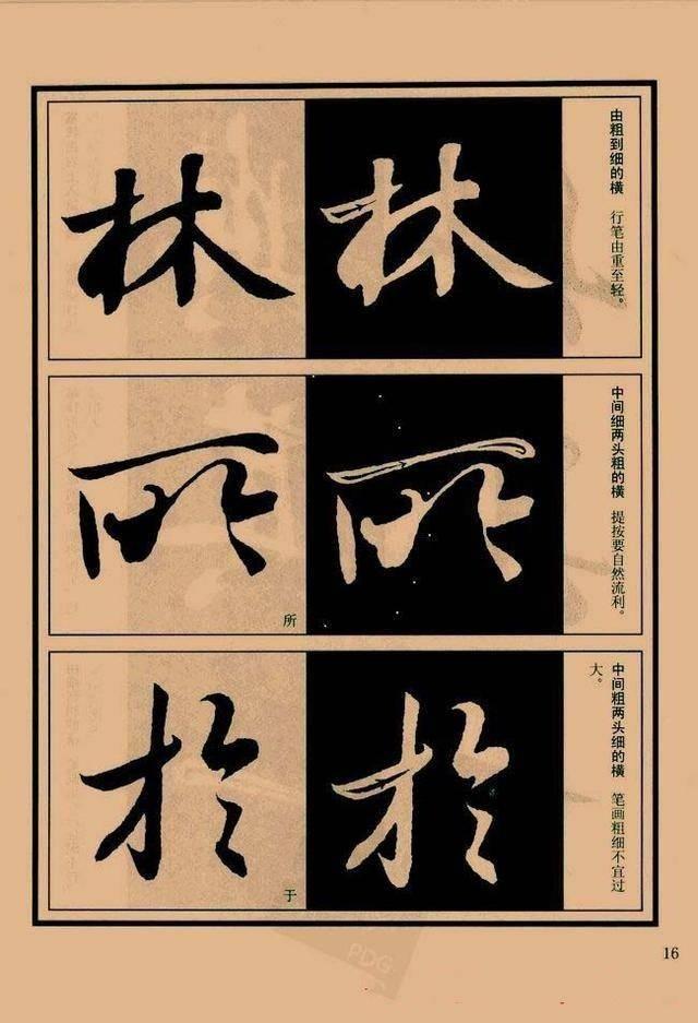 王羲之书法教程:行书字帖《兰亭序笔法详析》图解王羲之14条笔法!图片