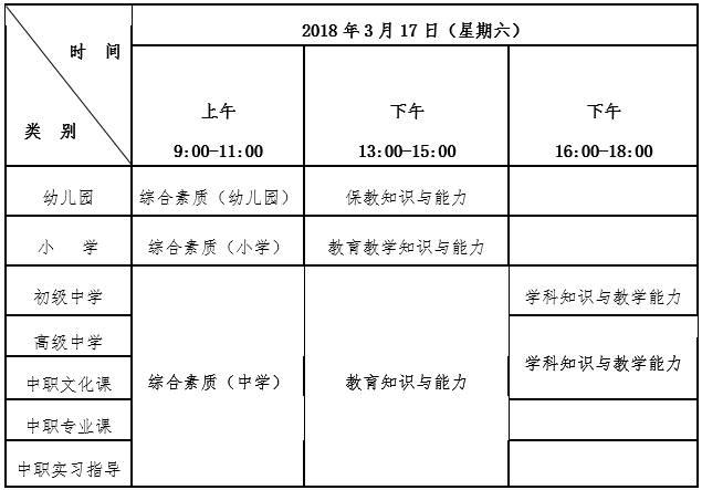 2018年江西南昌报考幼儿教师资格证培训班报名时间