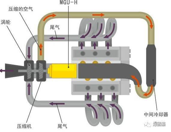 科技小制作电池磁场