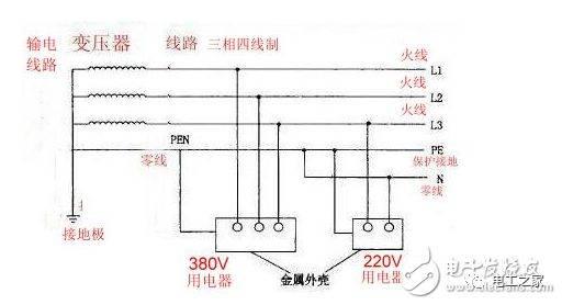 相四线电表接线图:三相四线怎么接?三相四线零线怎么接?