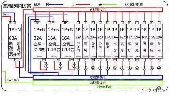 家庭配电箱系统接线方法四