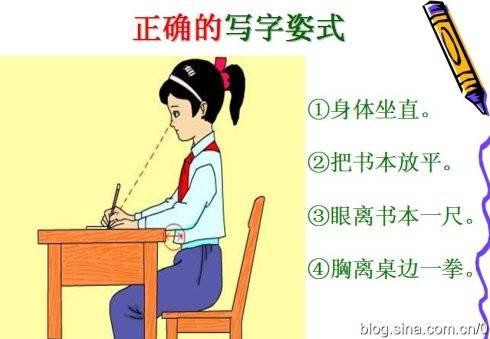 1,注意正確的書寫姿勢,坐資應正確舒適.圖片