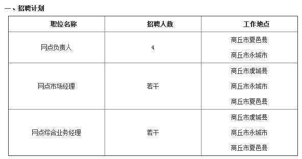 [河南]2018中原银行社会招聘_汇总