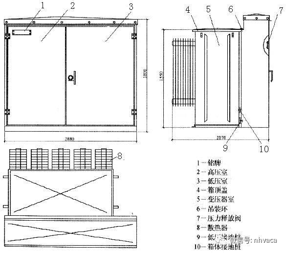 美式箱变接线图 美式箱变采用全密封全绝缘结构,安全性高,可用于环网